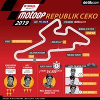 MotoGP Restart, Marquez Menang Lagi?