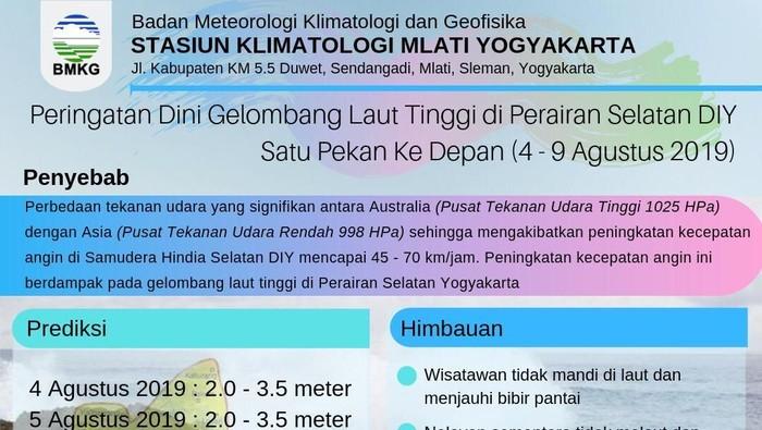 Peringatan dini gelombang tinggi di Perairan Selatan DIY. Foto: Dok Stasiun Klimatologi Mlati BMKG Yogyakarta
