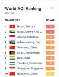 Jakarta Kota Paling Berpolusi Ke-3 Sedunia Versi AirVisual Pagi Ini