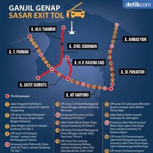 Hati-hati, Exit Toll Juga Kena Ganjil Genap