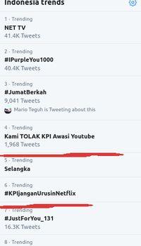 KPI Trending Topik