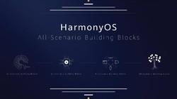 Fitur dan Tampilan HarmonyOS Terungkap Lewat Video