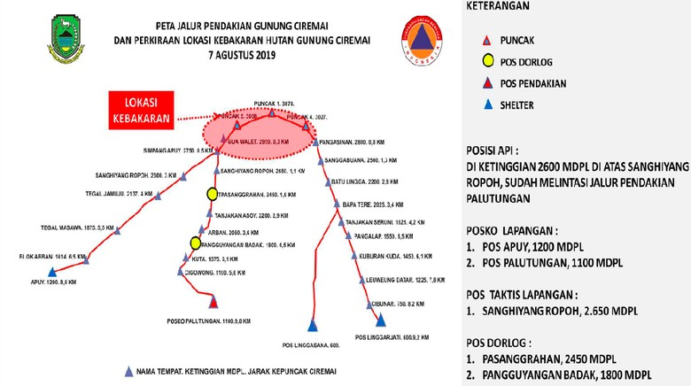Area kebakaran Gunung Ciremai (BPBD Kuningan)