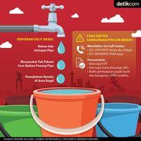 Di Balik Sulitnya Warga Miskin Jakarta Dapat Air Bersih