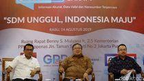 Pembangunan SDM dan Komitmen Pemerintah Daerah