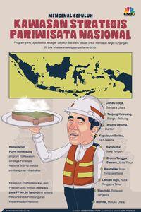 Jokowi Kebut 4 dari 10 'Bali Baru' di 2020