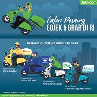Calon Pesaing Gojek dan Grab di RI