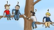 Tes Kepribadian: Pilih di Antara 4 Pria Ini yang Menurut Kamu Paling Bodoh