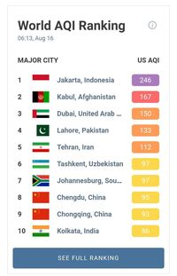 Jakarta kota paling berpolusi sedunia, Jumat (16/8/2019)