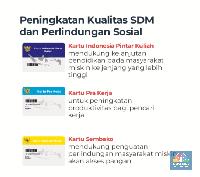 Ini Fakta di Balik 2 Juta Pengangguran yang 'Digaji' Jokowi