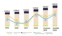 Terungkap, Rencana dan Strategi Pajak Sri Mulyani di 2020