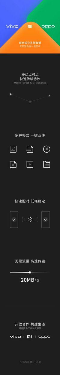 Vivo, Xiaomi, dan Oppo Rupanya Jalin Aliansi, Garap Apa Sih?