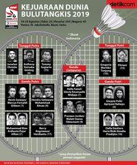 Kejuaraan Dunia Dimulai Hari Ini, Ayo Dukung Indonesia!
