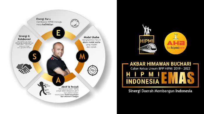 Calon Ketua Umum BPP HIPMI 2019-2022, Akbar Himawan Buchari (Foto: dok. Tim AHB)