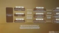 Asal usul keempat Imam Mazhab: Imam Hanafi, Imam Maliki, Imam Hambali dan Imam Syafi'i (Ardhi/detikcom)