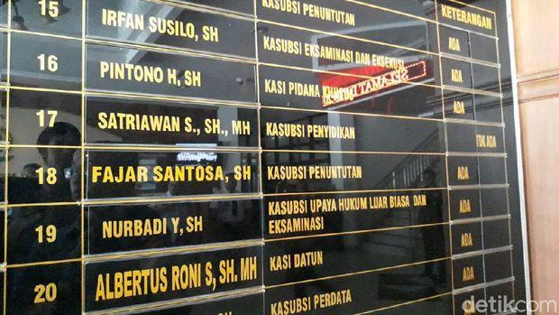 Jaksa Satriawan 'Buron' KPK Kasus Suap Sudah 3 Hari Mangkir Kerja