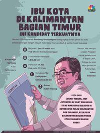 Pak Jokowi, Jadi Di Mana Lokasi Calon Ibu Kota Baru?
