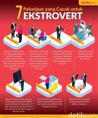 Pekerjaan untuk ekstrovert
