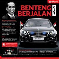 Sah Jadi Presiden 2019-2024, Jokowi Belum Bisa Pakai Mobil Baru
