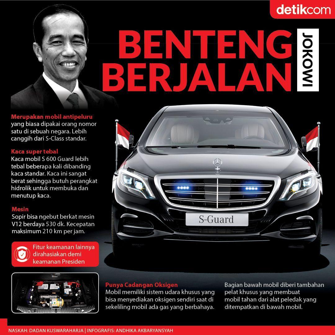 Istana akhirnya memilih mobil Mercedes-Benz S 600 Guard sebagai armada baru untuk mobil kepresidenan. Mobil ini ibarat sebuah benteng berjalan bagi Presiden Joko Widodo