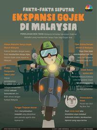 Medan Pertarungan Grab & Gojek Pindah ke Malaysia