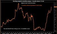 Trader Forex, Poundsterling Sudah di Level Terlemah 34 Tahun