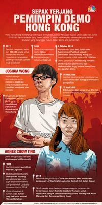Hmm... Sepertinya Demo Hong Kong Belum Akan Berakhir