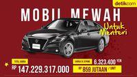 Infografis: Mobil Mewah untuk Menteri