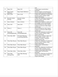 Hati-hati! Ini Daftar Gadai Swasta Ilegal yang Disetop OJK