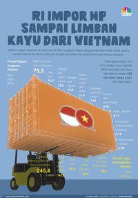 Yah, Ekspor Ikan RI Juga Kalah dari Vietnam