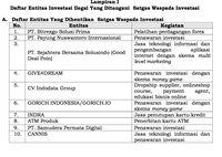 Perhatian! OJK Tutup 49 Investasi Tak Berizin, Ini Daftarnya