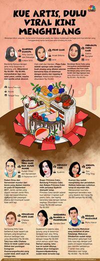 Terungkap, Ini Alasan di Balik Jatuhnya Bisnis Kue-kue Artis