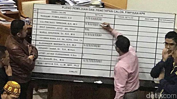 Tegang dan Saling Sahut Celetukan Komisi III Saksikan Voting Capim KPK