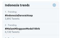 trending topik indonesia darurat asap