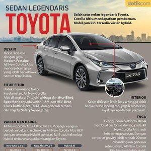 Sedan Legendaris Toyota Bersolek