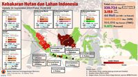 Data kebakaran hutan 16 September 2019