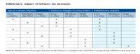 Harga Rokok Naik 35%, Inflasi Berpotensi Naik 1-2,5%