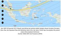 Lintasan Gerhana Matahari Cincin di Indonesia.