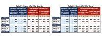 DP KPR Makin Murah, Jadi Hanya 15%