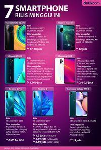 7 Smartphone Rilis Minggu Ini