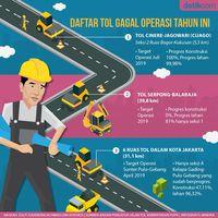 Deretan Tol yang Gagal Beroperasi di Akhir Periode I Jokowi