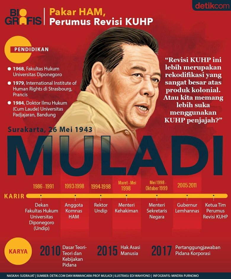 Prof Muladi, Pakar HAM - Perumus Revisi KUHP