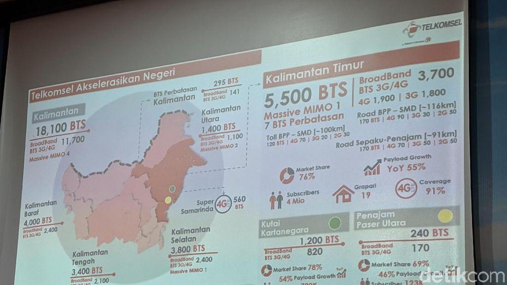Sampai Akhir 2019, Telkomsel Bangun 1.800 BTS Baru di Kalimantan