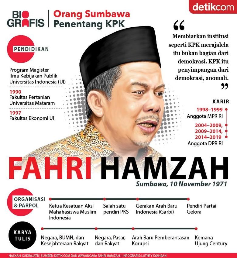 Bagi Fahri Hamzah, KPK Itu Penyimpangan Demokrasi