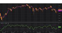 sinyal perdagangan nikkei