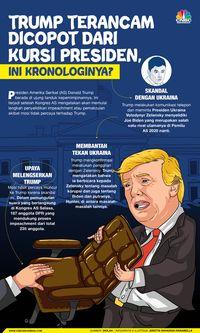 Kronologi Trump yang Terancam Dicopot dari Kursi Presiden AS