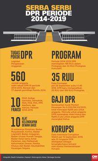 Ketua DPR Klaim Tuntaskan 91 RUU Selama 5 Tahun