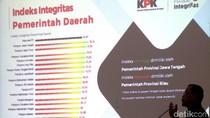 KPK Paparkan Hasil Survei Pemprov Paling Berintegritas