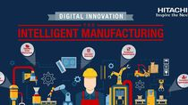 Hitachi Vantara Boyong Solusi IoT Industrial, Ini Gunanya...