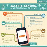 Makin Banyak Transportasi Jakarta-Bandung, Kamu Pilih Mana?